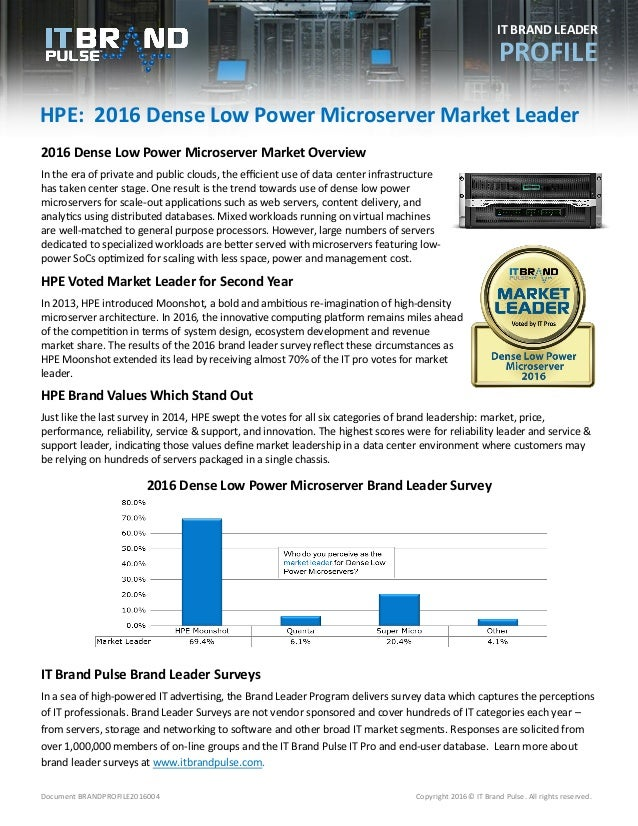 Document BRANDPROFILE2016004 Copyright 2016© IT Brand Pulse. All rights reserved. HPE: 2016 Dense Low Power Microserver Ma...