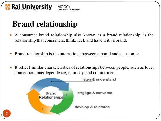 Susan fournier brand relationships