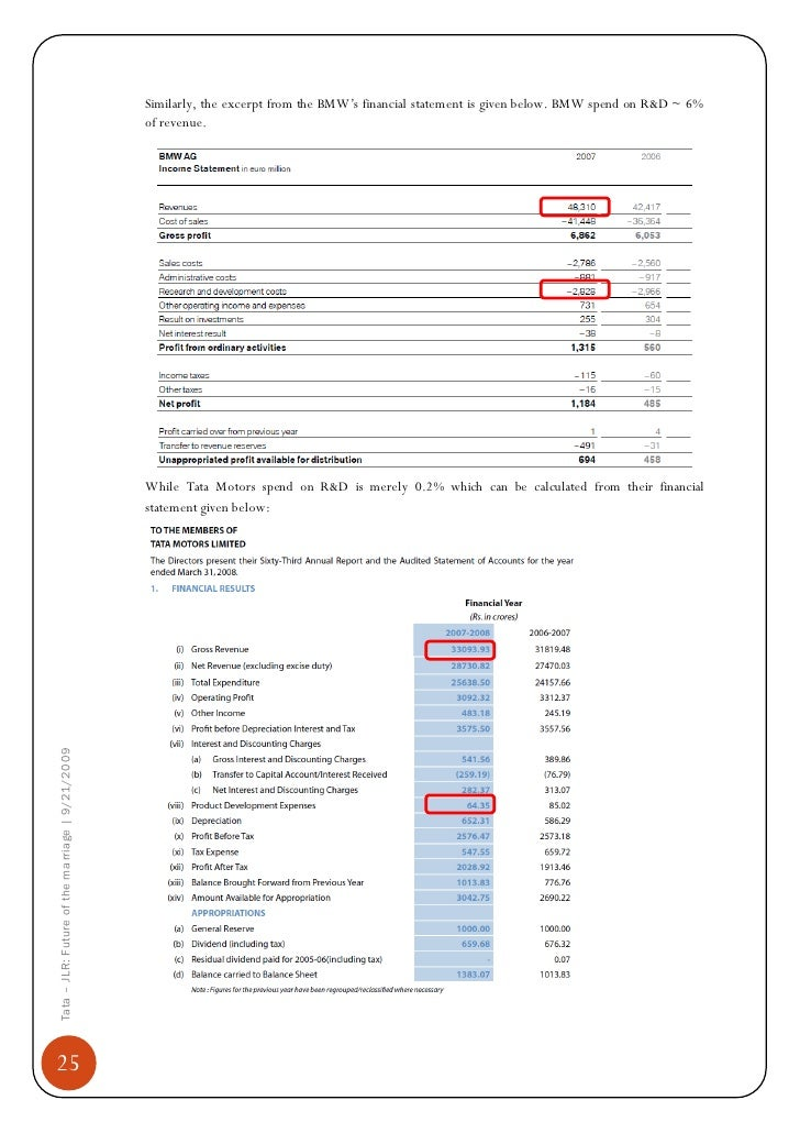 Brand management tata jlr future of the marriage for Tata motors financial statements