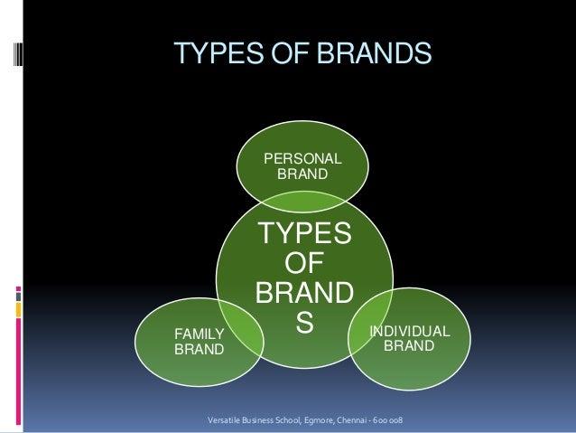 Brand Management Full Notes