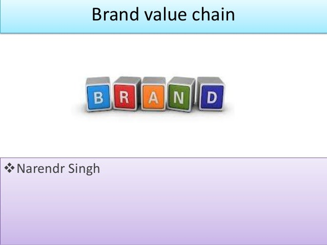 Brand value chain  Narendr Singh