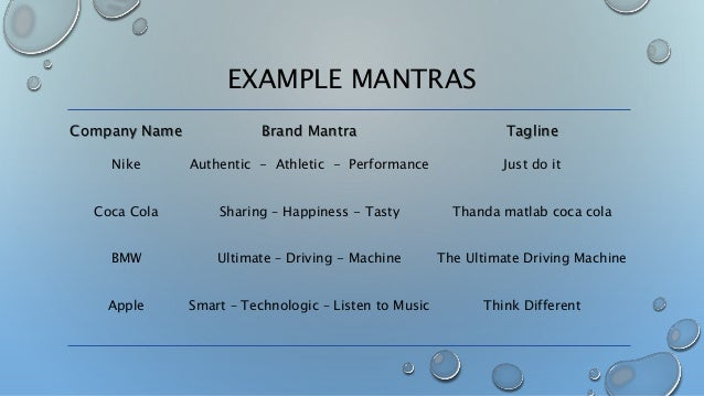 Brand Mantra