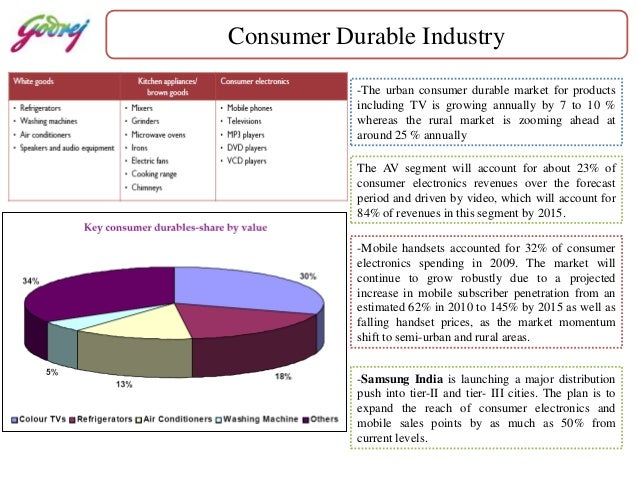 consumer durable study in rural The research concludes that the awareness and knowledge about the product   urban and rural market of consumer durables products has.