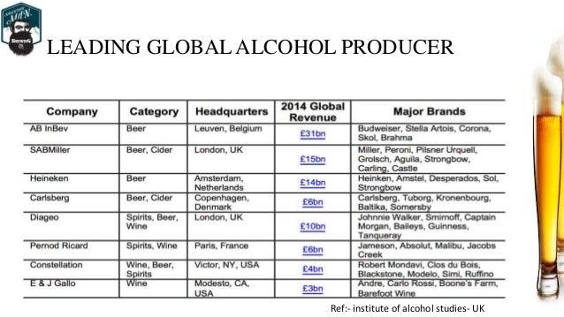 mountain man brewing company case study pdf