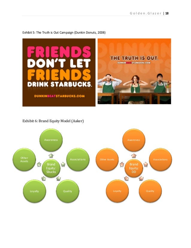 G o l d e n . G l a z e r | 18 Exhibit 5: The Truth is Out Campaign (Dunkin Donuts, 2008) Exhibit 6: Brand Equity Model (A...