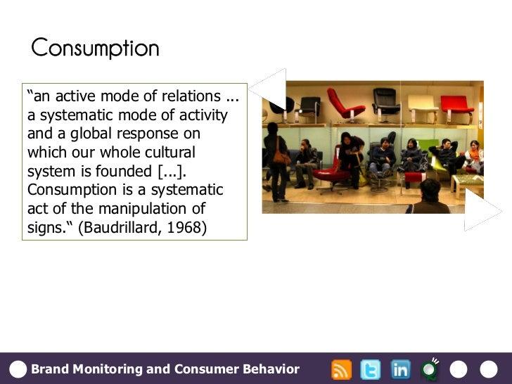 Brand Monitoring and Consumer Behavior Slide 3