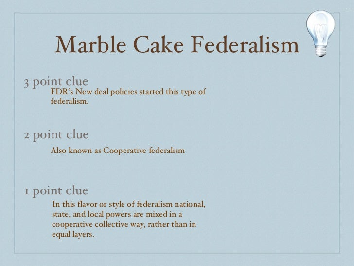 Marble Cake Federalism Definition