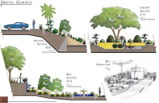Landscape architecture portfolio for Autocad landscape architecture