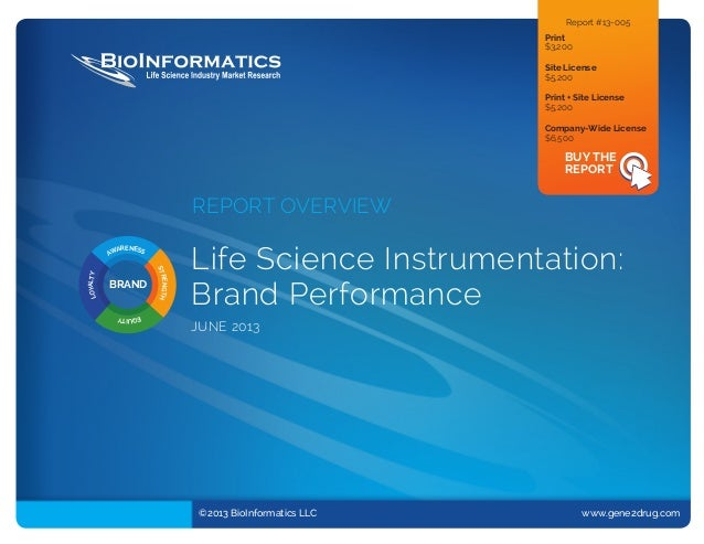 Life Science Instrumentation: Brand Performance June 2013 BRAND AWARENESS STRENGTH EQUITY LOYALTY ©2013 BioInformatics LLC...