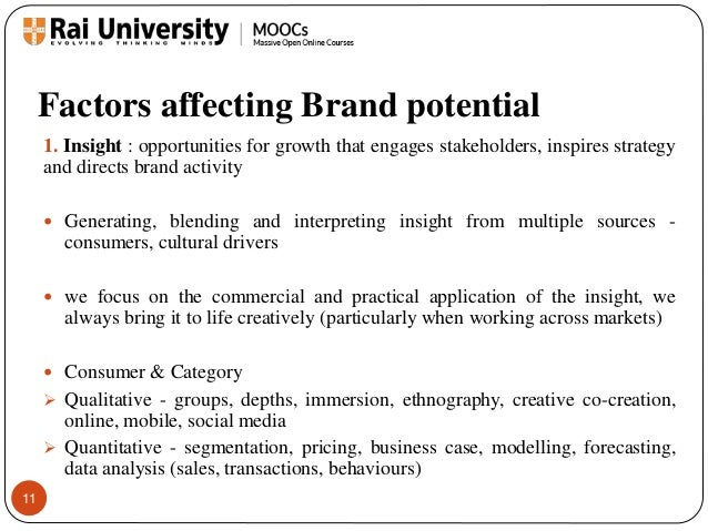 factors affecting brand image By bms team on june 6, 2012 in special studies in marketing brand image  &various factors affecting it brand relationship = brand image +.