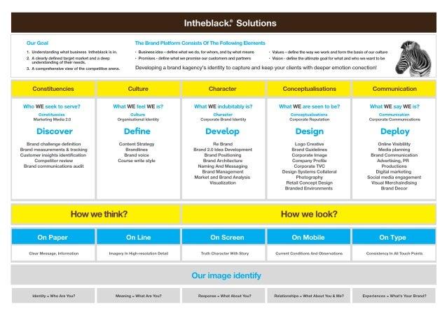 Brand Intheblack Platform