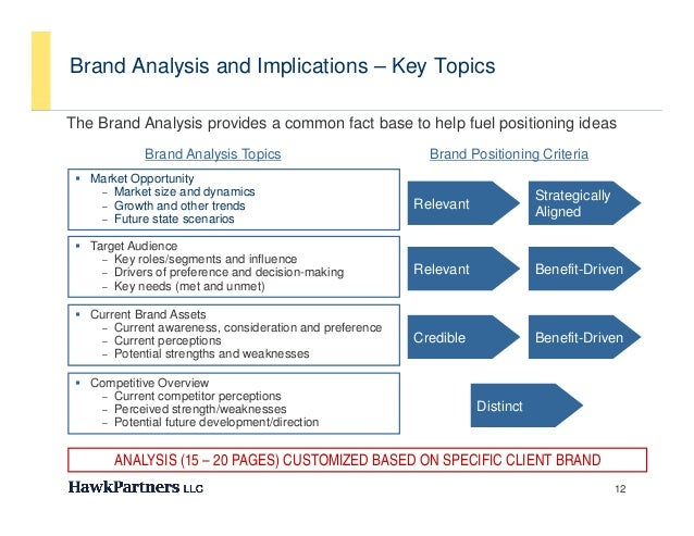 Brand Analysis and Implications – Key TopicsThe Brand Analysis provides a common fact base to help fuel positioning ideas ...