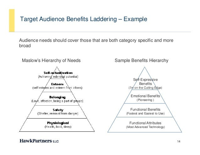 Target Audience Benefits Laddering – ExampleAudience needs should cover those that are both category specific and morebroa...