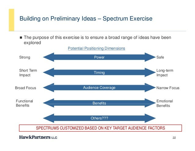 Building on Preliminary Ideas – Spectrum Exercise   The purpose of this exercise is to ensure a broad range of ideas have...