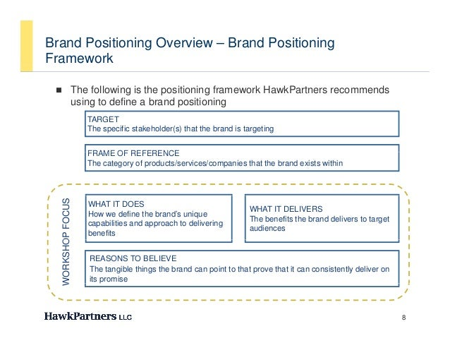 Brand Positioning Overview – Brand PositioningFramework                    The following is the positioning framework Haw...
