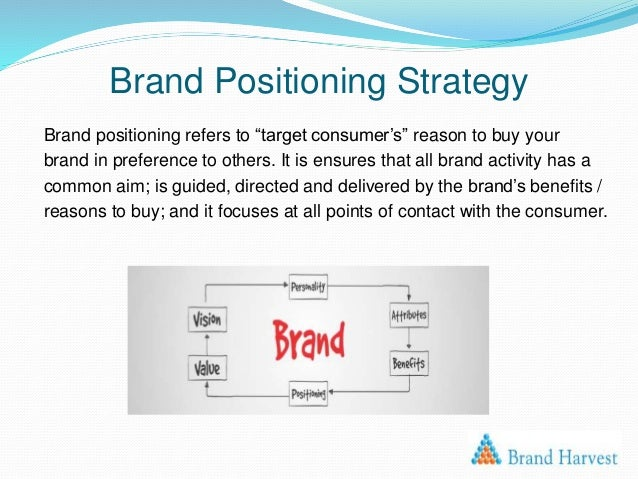 strategy and positioning paper 3 Mkt 421 week 3 strategy and positioning paper select a new product or service that will be launched by either an existing organization or one you will create.