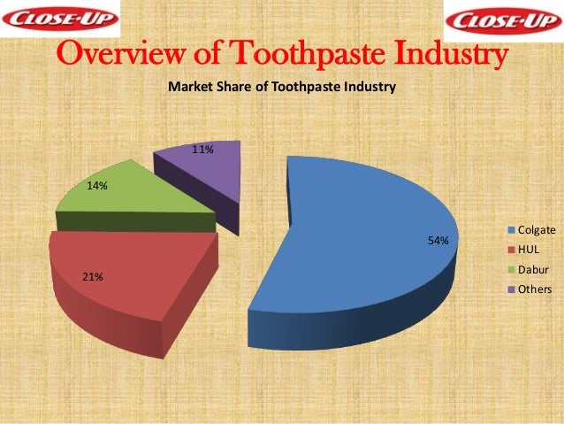 marketing and chinese toothpaste market Marketing plan for new toothpaste brand 1 1 after completing the market research, we have made our marketing strategy for our product we have segmented the market, targeted people and set our positioning.