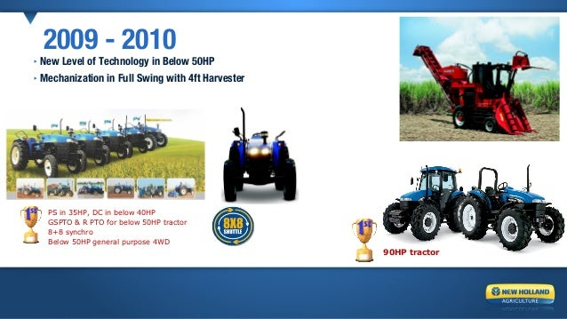 Brand Ppt For New Holland Tractors And Cnh