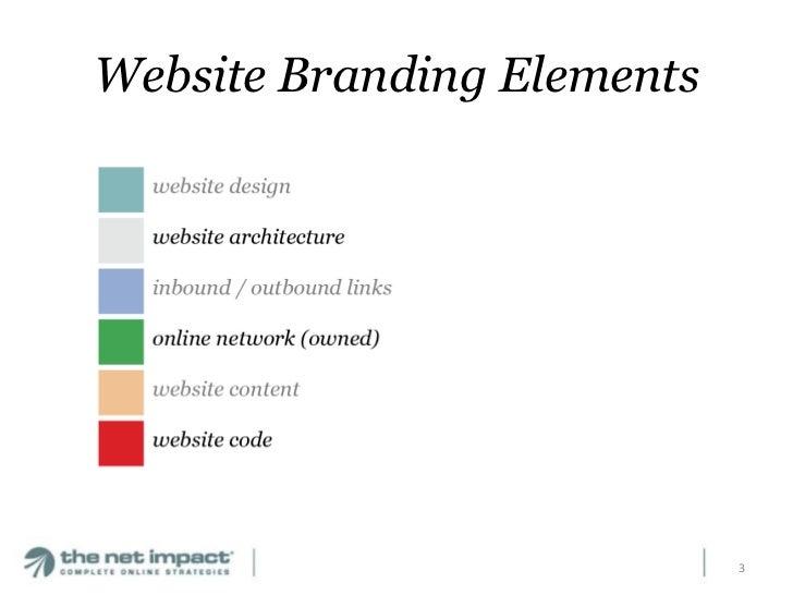 Brand Consistency for Website Navigation, Social Media and SEO Slide 3
