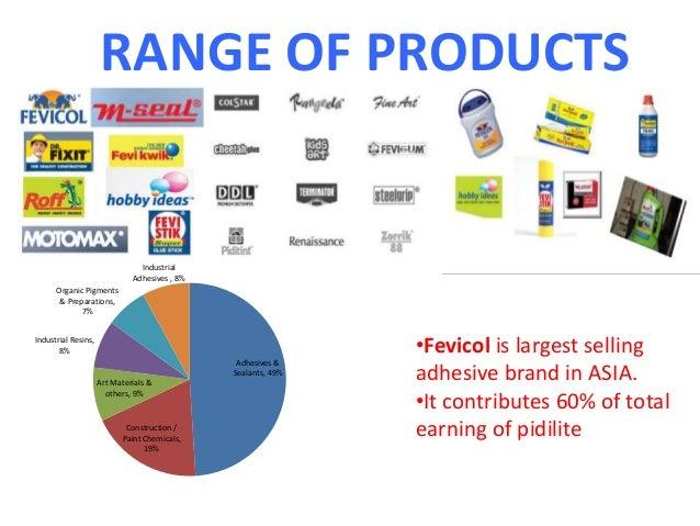 Fevicol Easy Pidilite Brand Presentation