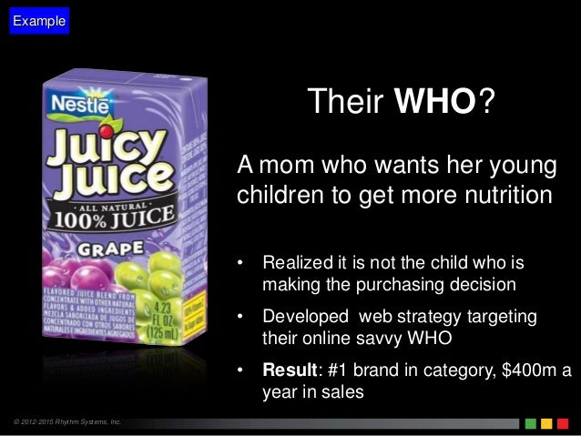 © 2012-2015 Rhythm Systems, Inc. Their WHO? A mom who wants her young children to get more nutrition Example • Realized it...
