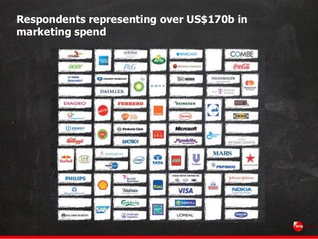 Global Brand Purpose Slide 3