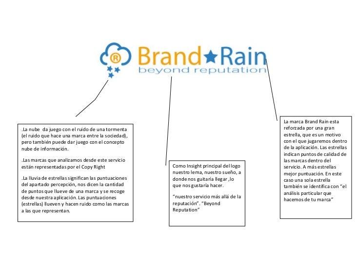 La marca Brand Rain esta.La nube da juego con el ruido de una tormenta                                           reforzada...