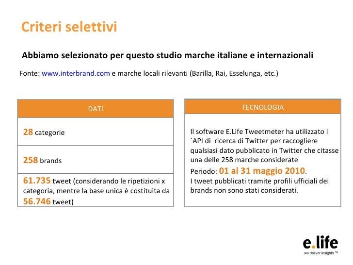 Che cosa twittiamo? Brand Report Italia (Maggio 2010) Slide 2