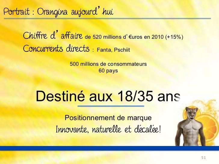 L évolution du logo d Orangina : l identité           50 s           60 s           70 s           80 s           90 s    ...
