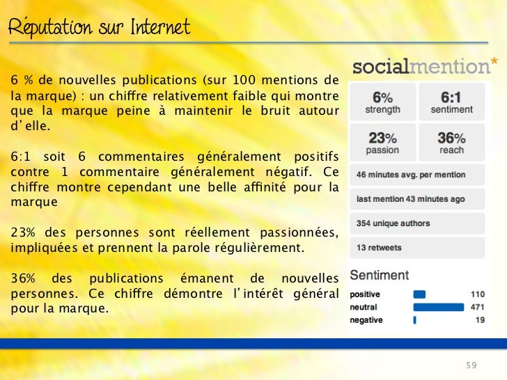 Orangina : une certaine présence sur le web...          FACEBOOK INTERNATIONAL                             FACEBOOK FR   ....