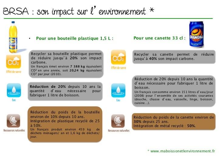 BRSA : son impact sur l environnement *      •      Pour une bouteille plastique 1,5 L :       Pour une canette 33 cl :  ...