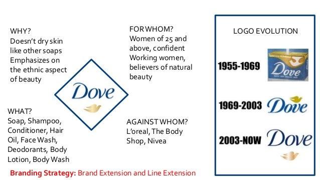 Dove: Evolution of a Brand