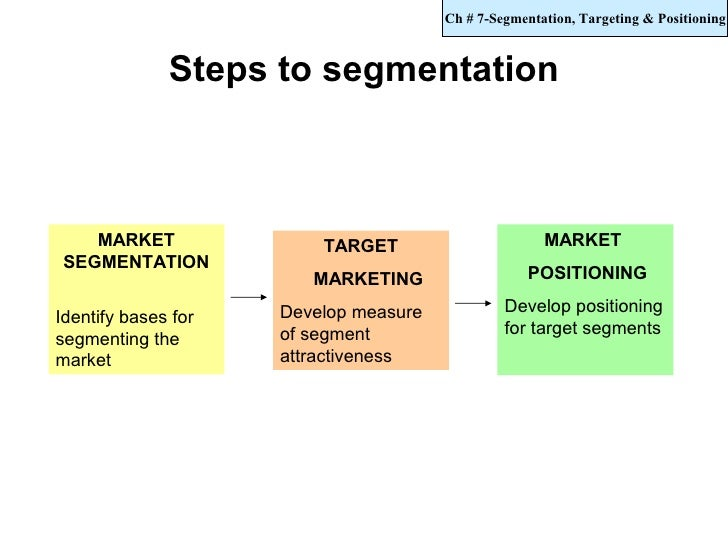 market segmentation, targeting & positioning essay Market segmentation, targeting and positioning essay the basis for the segmentation is the social background of customers since the product, snackfood, is oriented on the lower- and middle-class customers, who lead an active lifestyle and have little, if any, time to cook food or to dine in conventional restaurants.
