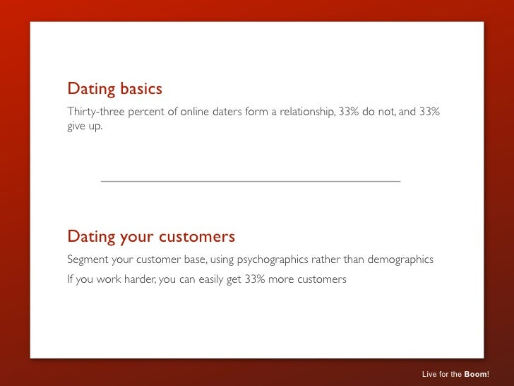 dating your customers