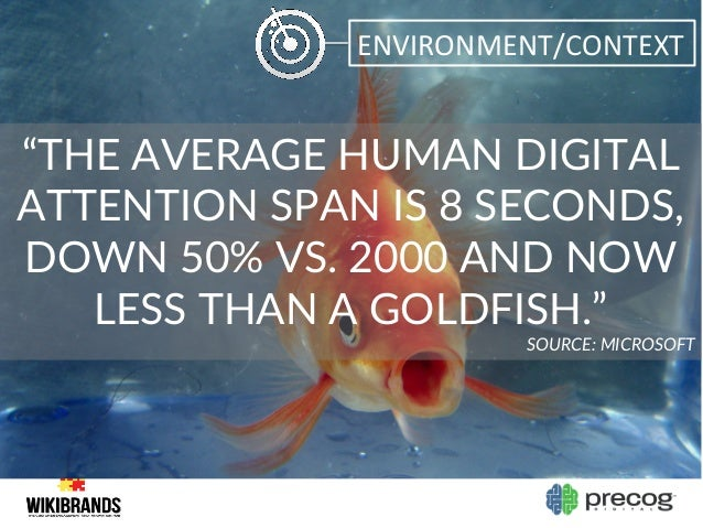 """ENVIRONMENT/CONTEXT   """"THE AVERAGE HUMAN DIGITAL  ATTENTION SPAN IS 8 SECONDS,  DOWN 50% VS. 2000 AND NOW ..."""