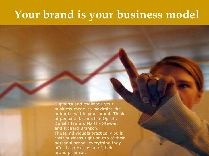 Your brand is your business model Supports and challenge your business model to maximize the potential within your brand. ...