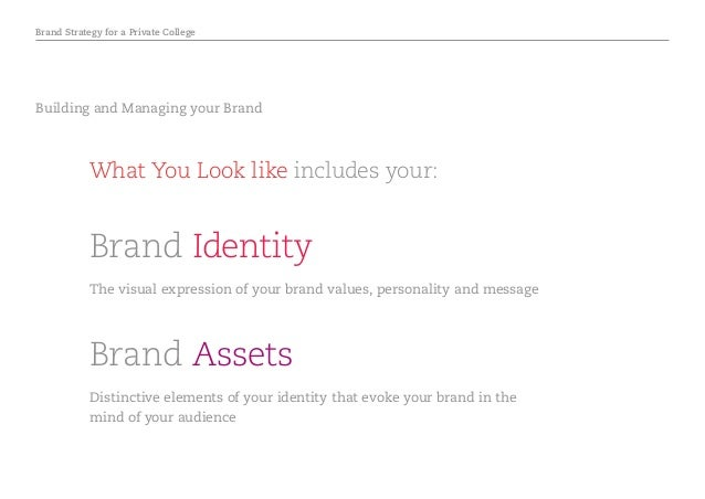 Brand Strategy for a Private College Brand Identity Brand Assets Building and Managing your Brand What You Look like inclu...