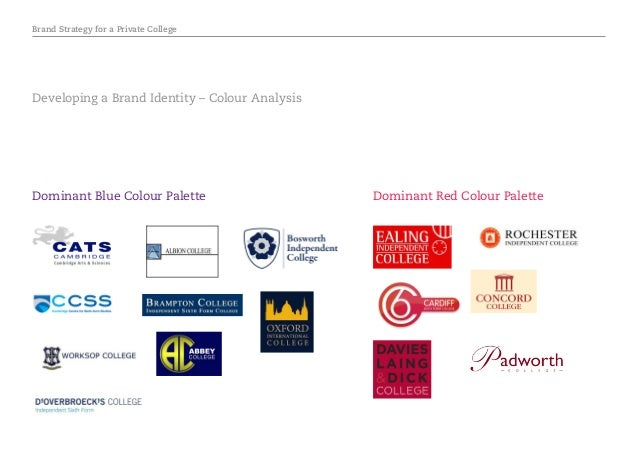 Brand Strategy for a Private College Developing a Brand Identity – Colour Analysis Dominant Blue Colour Palette Dominant R...