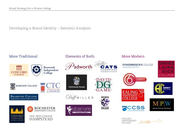 Brand Strategy for a Private College Developing a Brand Identity – Semiotic Analysis More Traditional Elements of Both Mor...