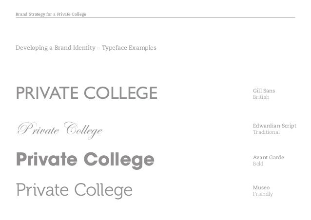 Brand Strategy for a Private College Developing a Brand Identity – Typeface Examples Private College PRIVATE COLLEGE Priva...