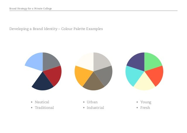 Brand Strategy for a Private College Developing a Brand Identity – Colour Palette Examples • Nautical • Traditional • U...