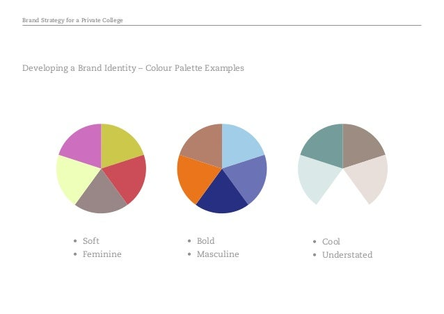 Brand Strategy for a Private College Developing a Brand Identity – Colour Palette Examples • Soft • Feminine • Bold • ...