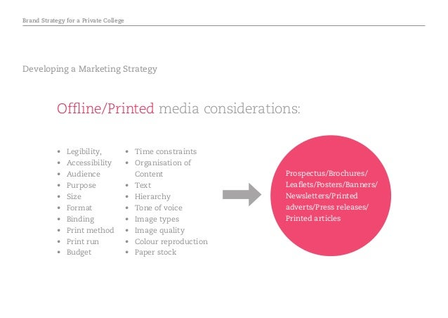 Brand Strategy for a Private College Offline/Printed media considerations: Developing a Marketing Strategy Prospectus/Broc...