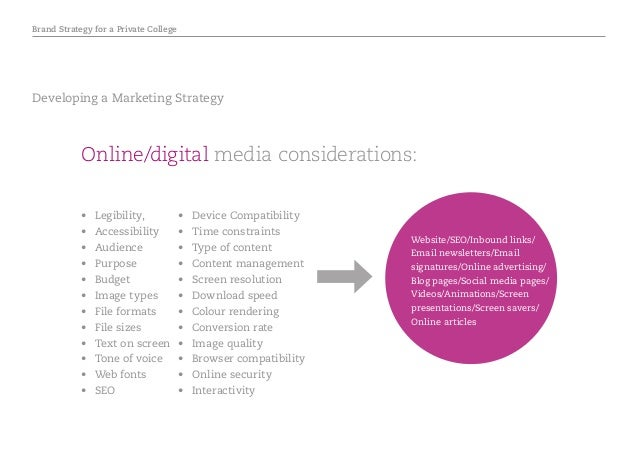 Brand Strategy for a Private College Online/digital media considerations: • Legibility, • Accessibility • Audience • P...