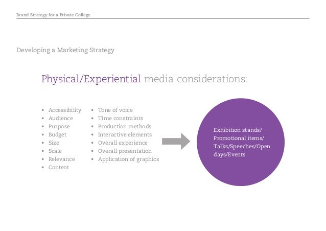 Brand Strategy for a Private College Physical/Experiential media considerations: • Accessibility • Audience • Purpose •...