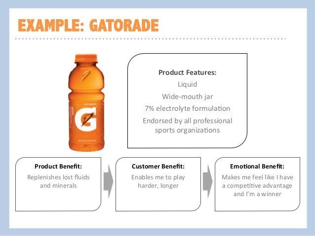 Developing A Winning Brand Strategy