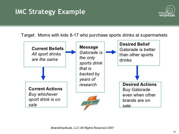 branding plan example brand strategy toolkit