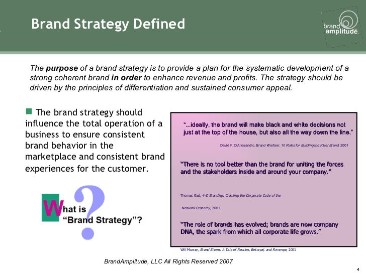 BRAND STRATEGY DEFINITION PDF DOWNLOAD