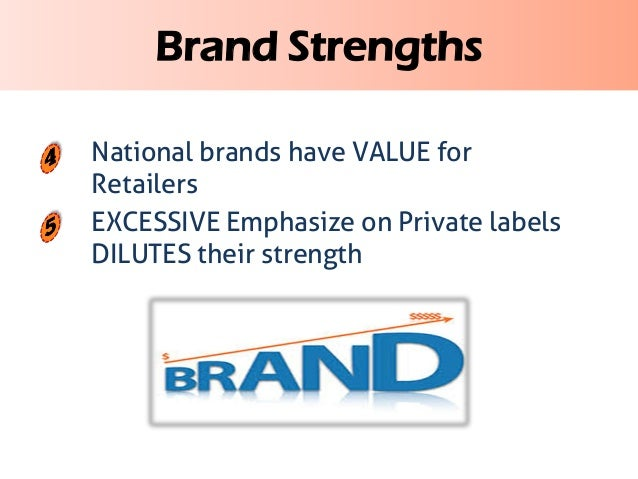 10 Advantages of Private Label Branding