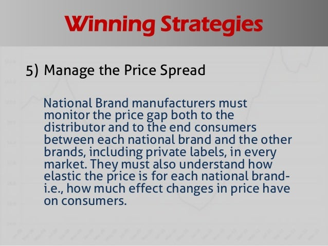 should national brand manufacturers also supply private label brands New retail forms and combinations is one of the trends in retailing today find study resources store brands, or private label brands end-of-chapter support marketing debate—should national- brand manufacturers also supply private label brands.